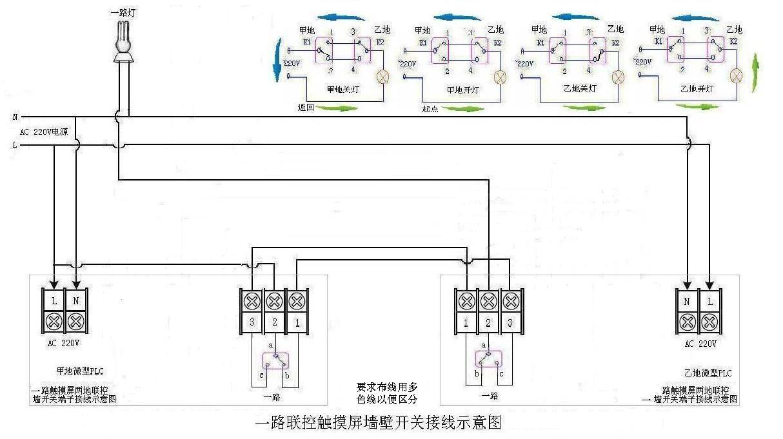 三地控制电路原理图